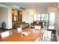 apartmentunit-for-rent-sukhumvit