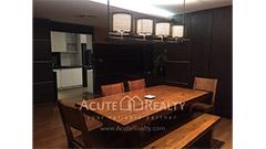 condominium-for-sale-w8-thonglor-25-sukhumvit
