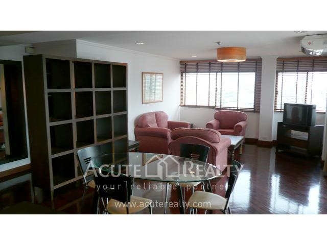 condominium-for-sale-sukhumvit-house