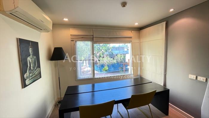 Condominium  for rent Mykonos Hua Hin Hua Hin image12