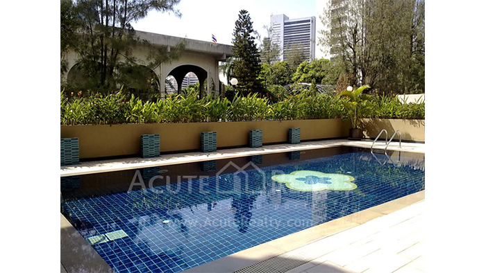 公寓  for rent Serene Place Sukhumvit 24 Mid Sukhumvit image14